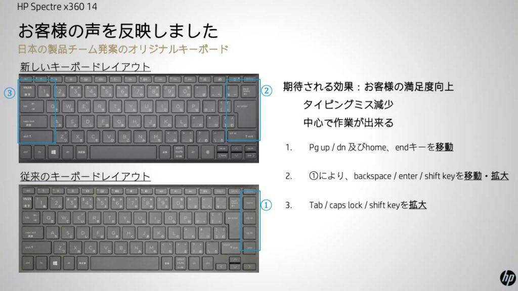 HP Spectre x360 14 Keyboard