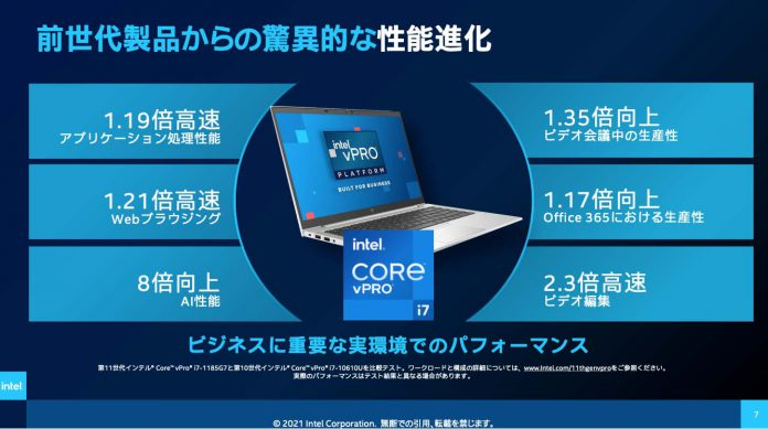 Intel Evo vPro