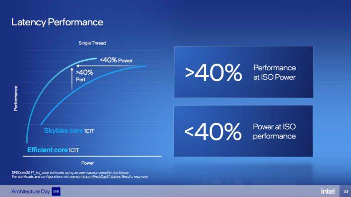 Intel Efficient core